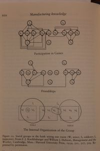 "From GIllespie, ""Manufacturing Knowledge: A History of the Hawthorne Experiments."" Cambridge University Press, 1991."